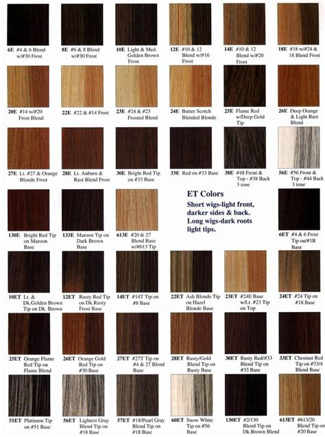 Hair Color Shades by Redken Color Chart 20130501 Salon Centric Redken Color