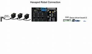 Hexapod Robot Kit Australia