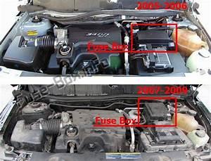 Fuse Box Diagram Pontiac Torrent  2005
