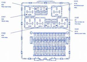 Ford Focus Zxw 2008 Central Top Fuse Box  Block Circuit Breaker Diagram  U00bb Carfusebox