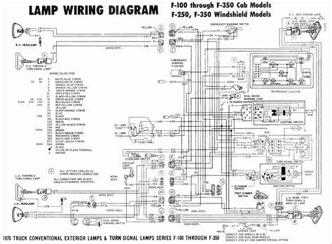 2004 chrysler pacifica wiring schematic free wiring diagram