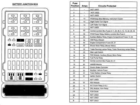 owners manual    diagram