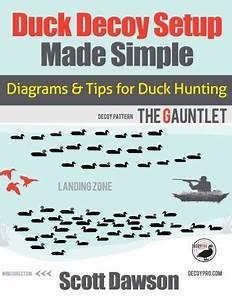 Duck Decoy Setup Patterns  U2013 Free Patterns