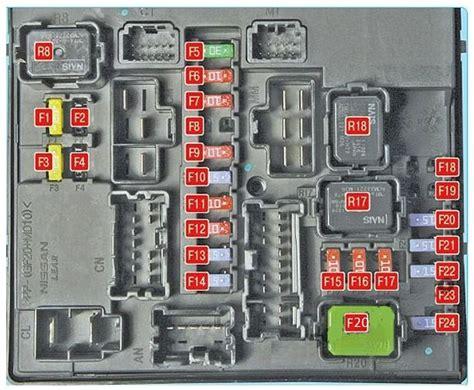 Nissan Juke Fuse Box Diagram Online Wiring
