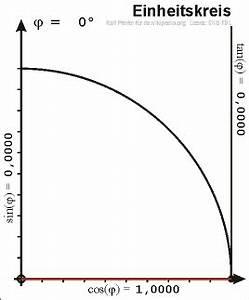 Sinus Cosinus Tangens Winkel Berechnen : trigonometrie die winkelfunktionen im einheitskreis sinus cosinus tangens und cotangens ~ Themetempest.com Abrechnung