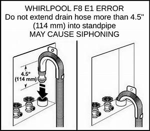 Whirlpool Top Load Washer F8 E1 Error Code
