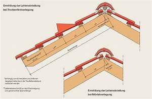 Dachlattenabstand Berechnen : konstruktion sag 39 bramac zum dach ~ Themetempest.com Abrechnung