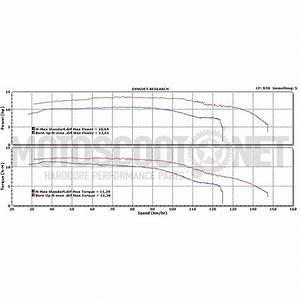 Yamaha Aerox Cdi Schaltplan