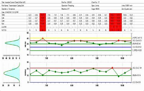 bar chart template excel exceltemplates exceltemplates