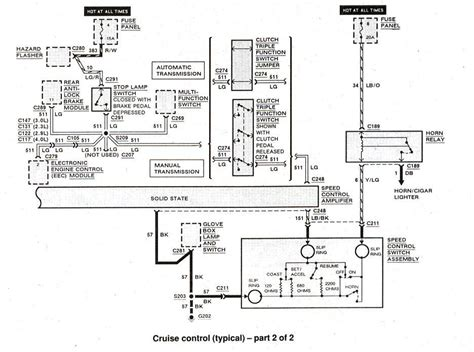 1985 Ford Ranger Wiring Diagram by 1985 Ford Ranger Lights Wiring Diagram Auto Electrical