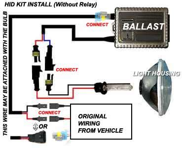 how to install hid lights general installation guide for hid conversion kit