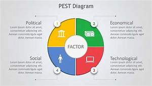 Pest Analysis Diagram Powerpoint  Ppt  Template  U2013 Slide Ocean