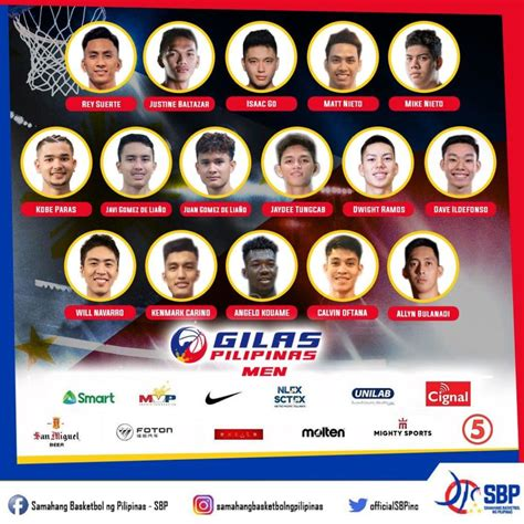 China will no longer host group a of the asian qualifiers for the fifa world cup due to challenges faced by several teams in travelling to china pr. Gilas Pilipinas Player Pool for FIBA Asia Cup Qualifiers ...