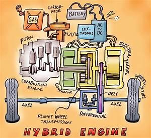 File Hybrid Engine Jpg