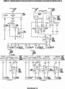 91 Xj All Ground Wire Schematic
