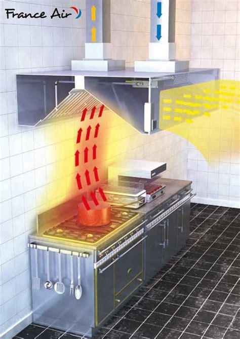 hotte professionnelle cuisine solutions de récupération d énergie pour la ventilation de