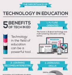 Education & Technology Infographic