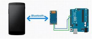 Connecting Arduino  U0026 Phones With Bluetooth  U0026 Cordova