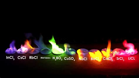 different color flames color flames gif find on giphy