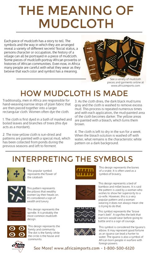 The Meaning Of Mudcloth And Mudcloth Fashions! Africa