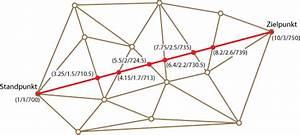 Distanzen Berechnen : gel ndeanalyse bung ~ Themetempest.com Abrechnung