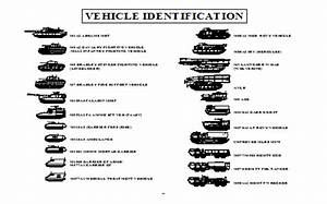 U S  Army Vehicle Identification  Armystudyguide Com