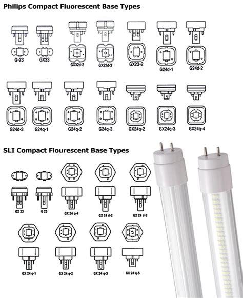 light bulb base types l base types popideas