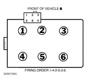 similiar firing order 02 ford windstar 3 8 keywords ford windstar 3 0 engine 2001 chevy impala engine diagram ford mustang
