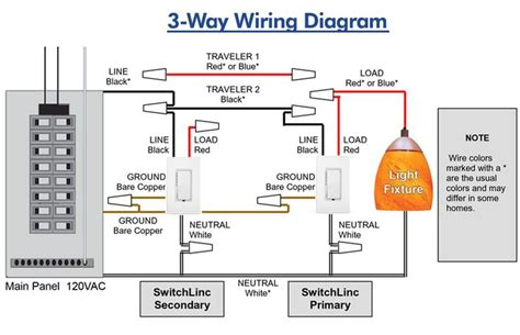 dimmer switch  single pole wiring diagram