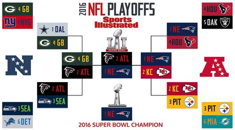sis  nfl playoff predictions expert brackets super