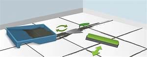 Faire Des Joints De Carrelage : refaire les joints de carrelage carrelage ~ Dailycaller-alerts.com Idées de Décoration