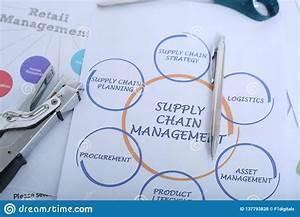 Image De Stylo Et D U0026 39 Agrafeuse Sur Le Diagramme De Supply Chain Management Photo Stock