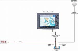 Interfacing A Raystar 130  150 Gps Sensor To An E