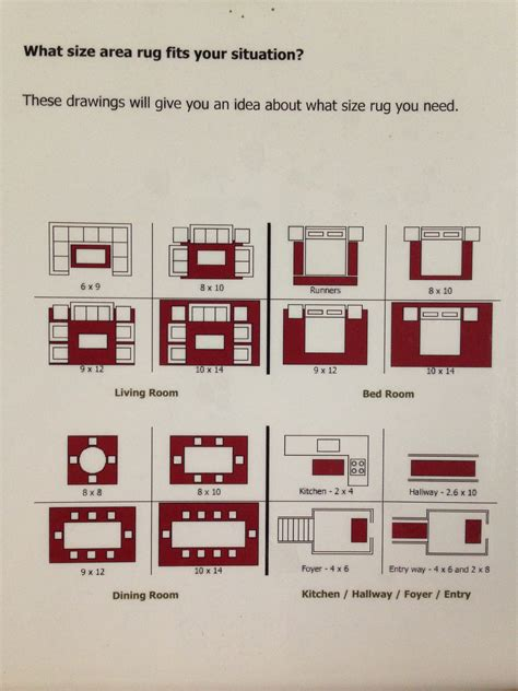 Oriental Rug Size Guide Including Rug Size Cheat Sheet