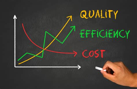 Cloud cost optimization impacts services and application ...