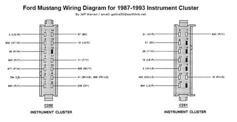 1987 Jeep Ignition Coil Wiring Diagram  Jeep Ignition Coil Wiring Diagram on 1989 jeep coil wiring diagram, jeep external voltage regulator wiring diagram, jeep solenoid wiring diagram, jeep steering column wiring diagram, jeep fuel gauge wiring diagram, 1994 wrangler wiring diagram, jeep headlight wiring diagram, jeep map sensor wiring diagram, jeep engine wiring diagram, jeep fog light wiring diagram, jeep power window motor wiring diagram, jeep fuel injector wiring diagram, 2000 jeep grand cherokee coil wiring diagram, jeep cj7 ignition wiring diagram, jeep speed sensor wiring diagram, 1975 ford f-250 ignition wiring diagram, jeep wiper switch wiring diagram, jeep interior light wiring diagram, jeep seat wiring diagram, jeep transmission wiring diagram,