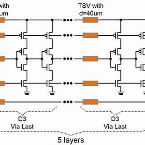 cross sectional view of multilevel stacked tsv With vertical ic configuration