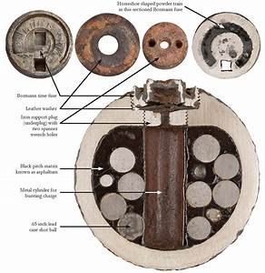 Civil War Artillery - Sass Wire Saloon