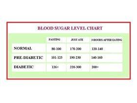 healthy blood sugar levels   diabetics  diabetics
