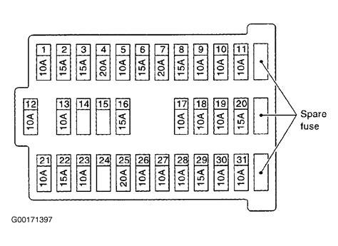 nissan primera p12 wiring diagram wiring diagram and