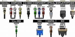 Distinguishing Different Kinds Of Cables And Connectors