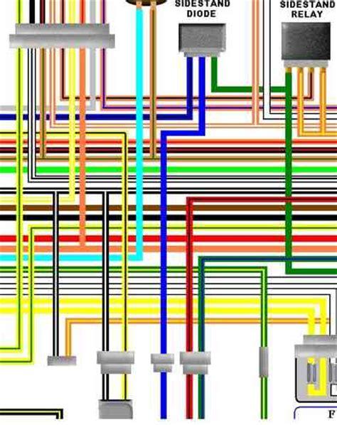 suzuki gsf1200 colour motorcycle wiring loom diagrams