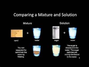 Mixtures & Solutions - YouTube