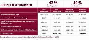 Grenzgänger Steuern Deutschland Berechnen : direktversicherung f r grenzgaenger grenzg nger versicherungs service ~ Themetempest.com Abrechnung