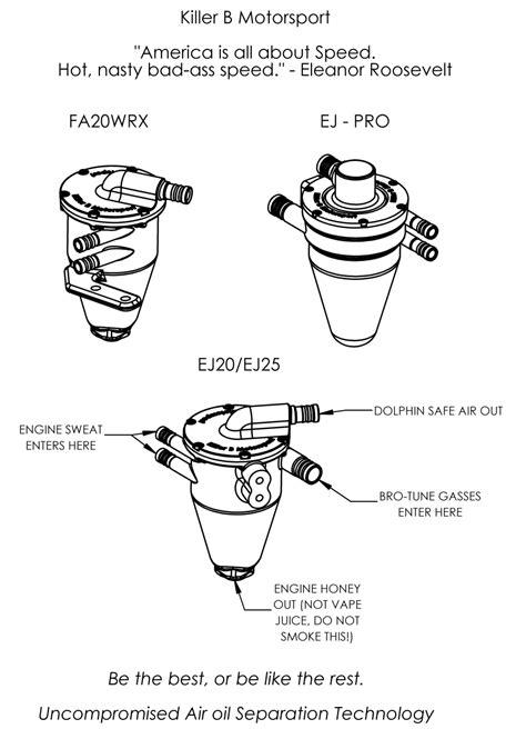 Killer B Motorsport - Air/Oil Separator - Page 3 - Subaru