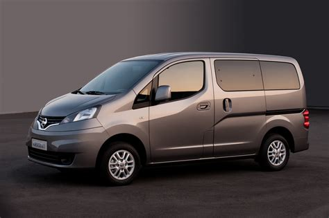 nissan nv200 301 moved permanently