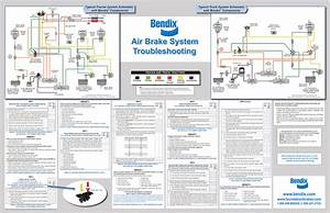 Air Brake System Troubleshooting