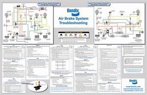 Eg 9726  Air Brake Circuit Diagram Bendix Free Diagram