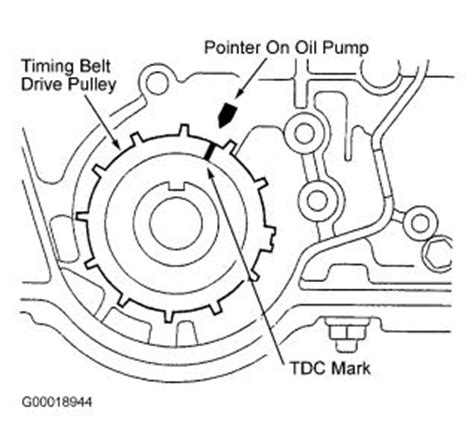 Crankshaft Sensor Wire Diagram For 2001 Honda Civic Dx by Car Will Not Stay Running After Replacing Timing Belt