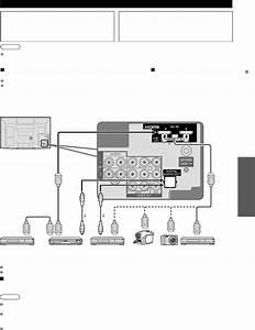 Page 29 Of Panasonic Flat Panel Television Tc